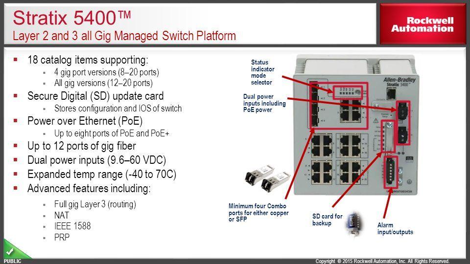 Rockwell Automation Stratix 5400