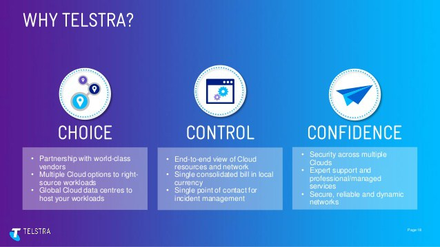Telstra managed resources